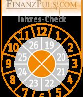 Jahres-Check-Vignette-FinanzPuls_11-12-2018_DRUCK_ZW_AI